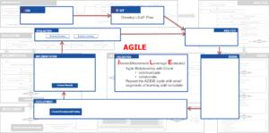Instructional Systems Design - FKA.com
