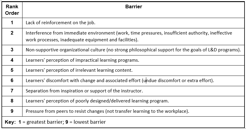 ranking learning transfer barriers